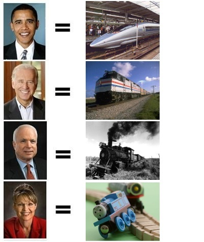 Barack = High Speed Train, Palin = Thomas